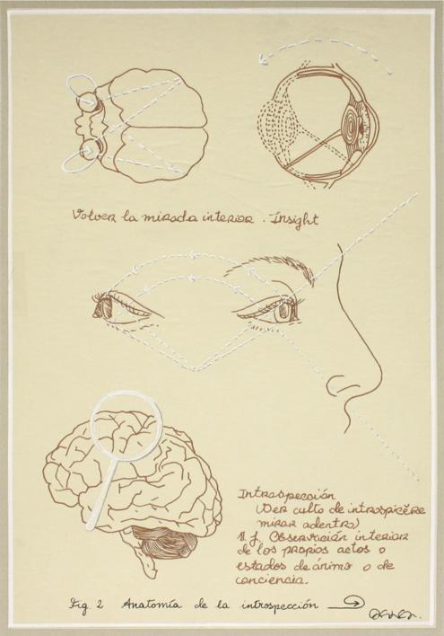 Anatomía de la introspección |Collage de Sara González | Compra arte en Flecha.es